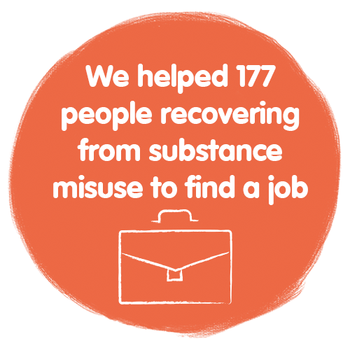 We helped 177 people recovering from substance misuse to find a job